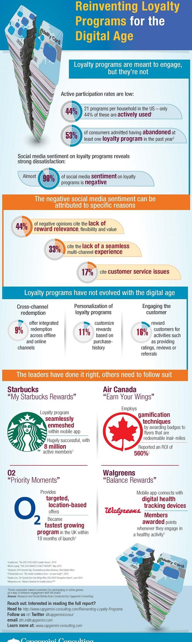 Content_Loyalty_Programs%20%281%29.jpg