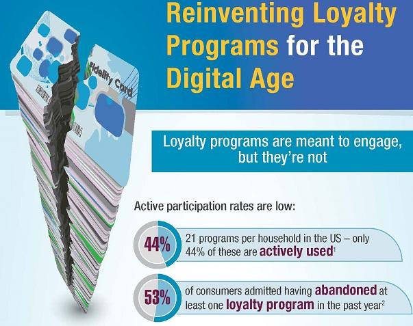 Content_Loyalty_Programs%20SMALL.jpg