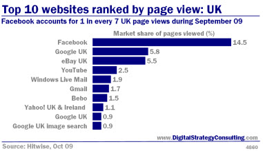 Digital_Strategy_Online_Top_10_websites_page_view_Small.jpg