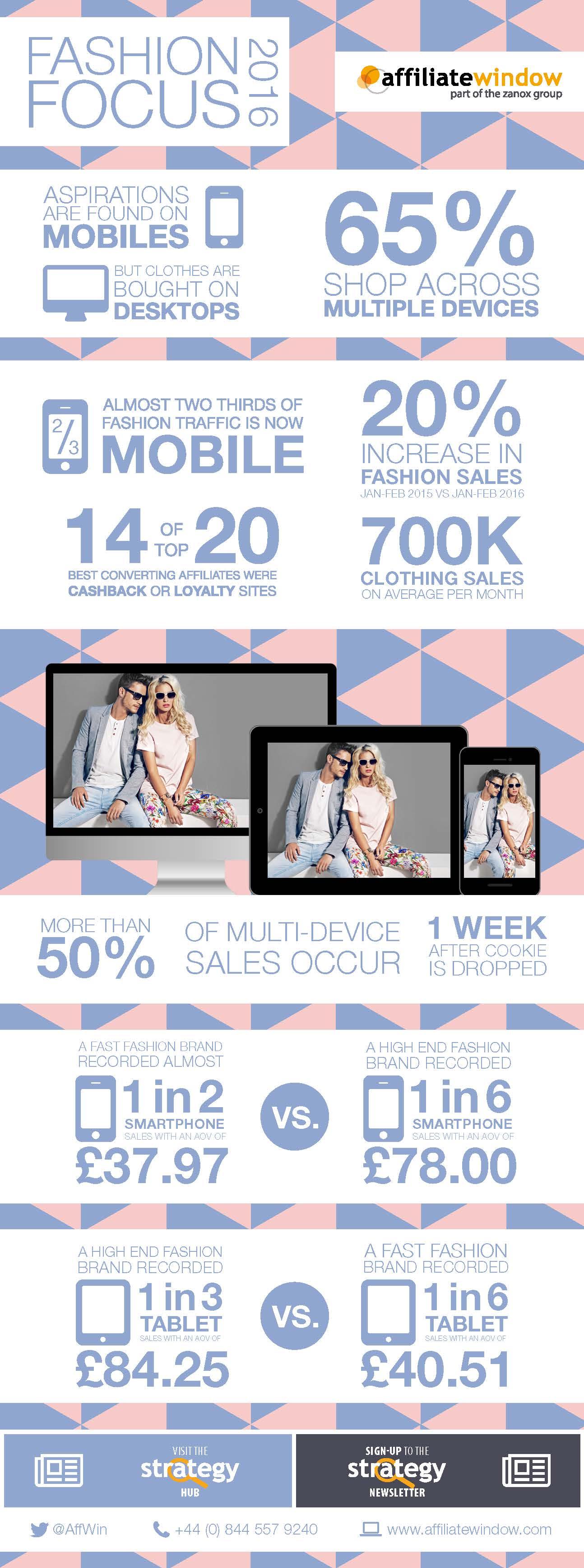 Fashion-Focus-Infographic.jpg