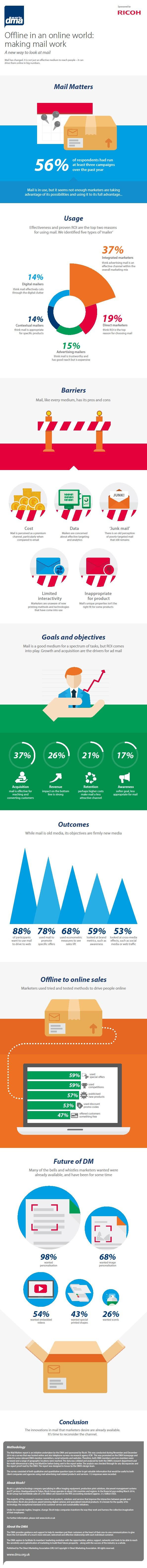 Ricoh-infographic-2015%20copy%20%285%29.jpg