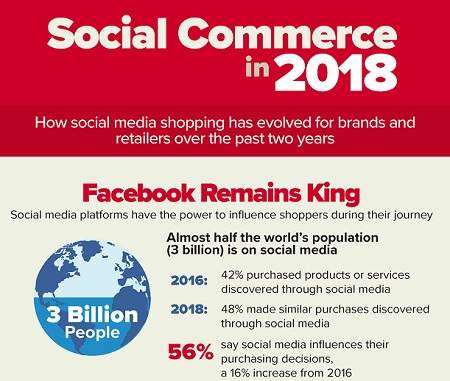 Social%20Commerce%20in%202018%20FINAL%20a.jpg