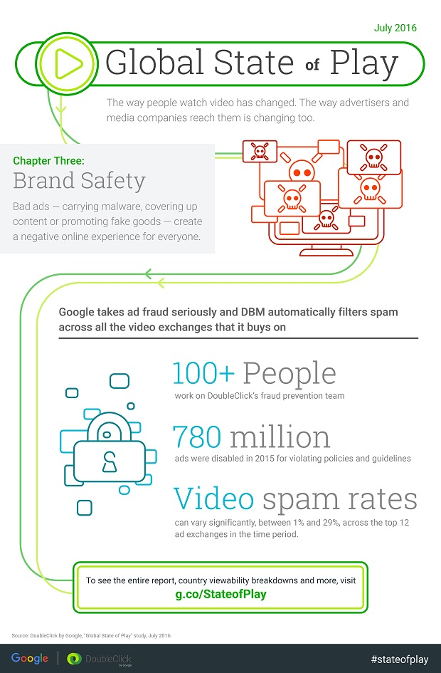 StateofPlay-VideoInsights-Infographic-Ch3.jpg