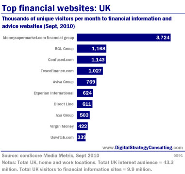 Top_financial_websites_UK_5091_Small_V2.jpg