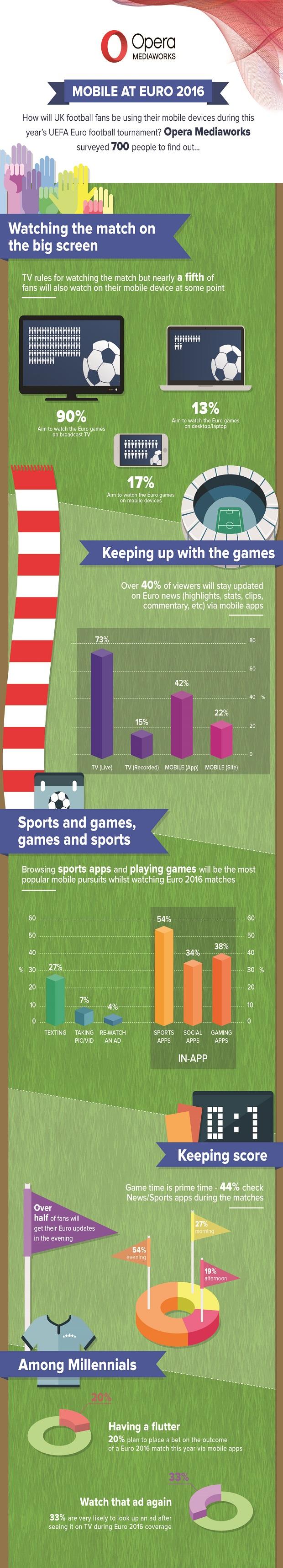 UEFA-infographic-UK.jpg