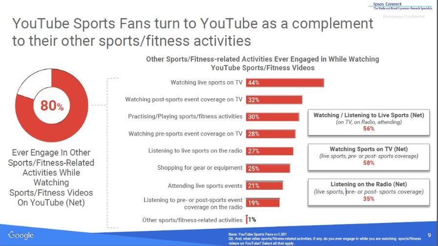 YouTubeSport.JPG