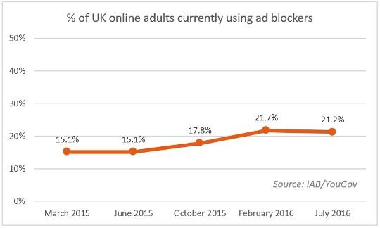 adblockers%20aug%2016.jpg