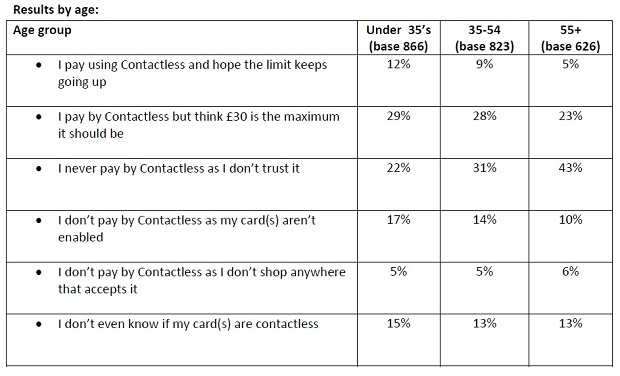 age%20contactless.jpg