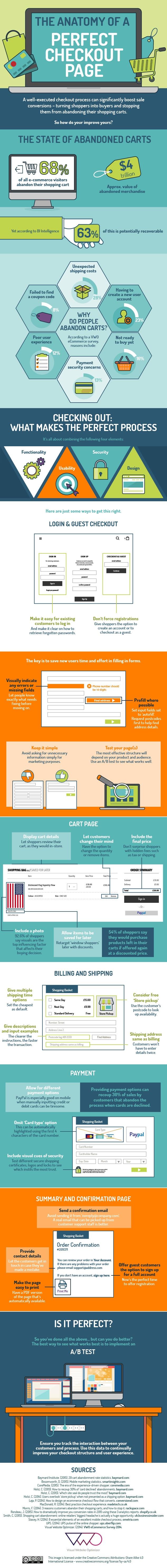 Top digital marketing data and case studies this week - Digital ...