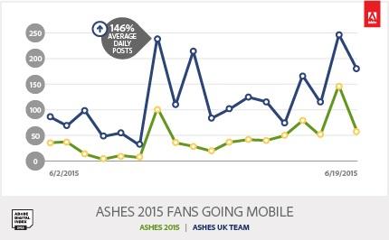 ashes%2015.jpg