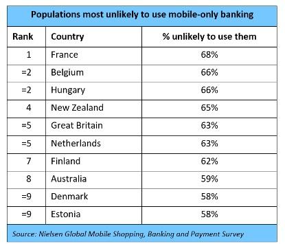 banking%20uk%20mob.jpg