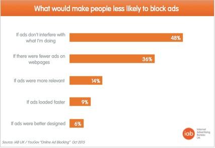 block%20ads.jpg