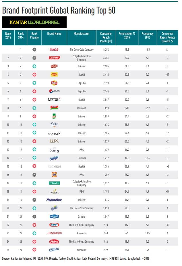 brands%2016.jpg