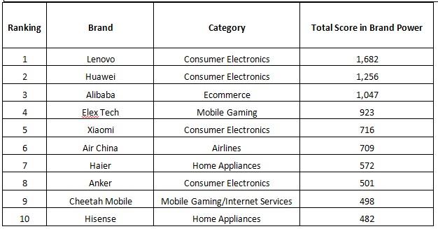 brands%20china.jpg
