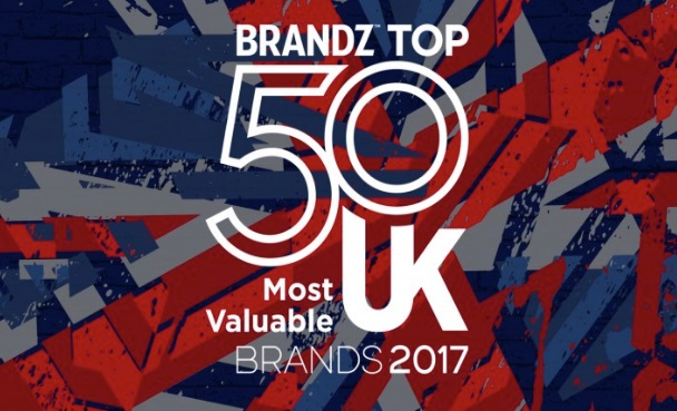 Top 50 most valuable UK brands: Vodafone and HSBC lead way - Digital
