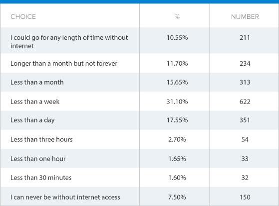 broadband%20live%20without.jpg