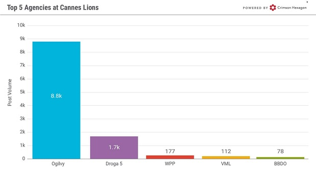 cannes%20stats1.jpg