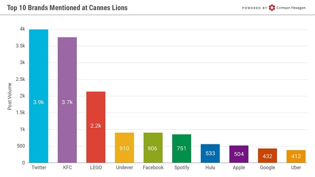 cannes%20stats2.jpg