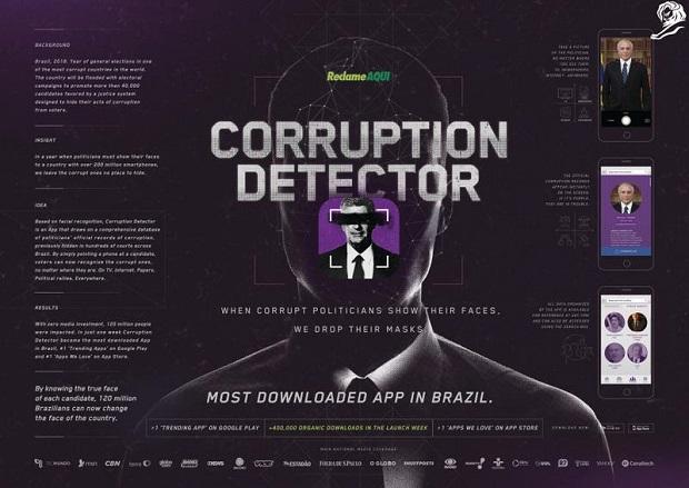 corruption-detector.jpg