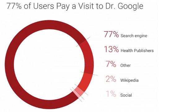dr-google-search.jpg