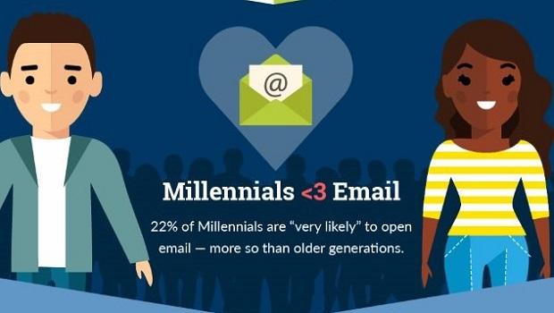 emailmil.jpg