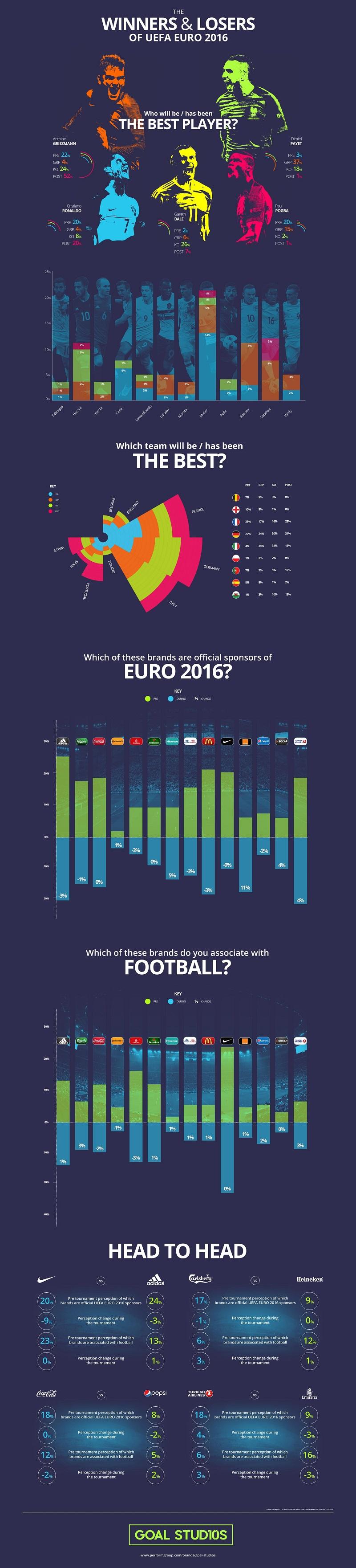 euro%20win%20lose.jpg