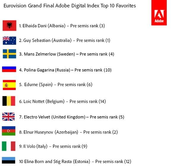 eurovision%202.jpg