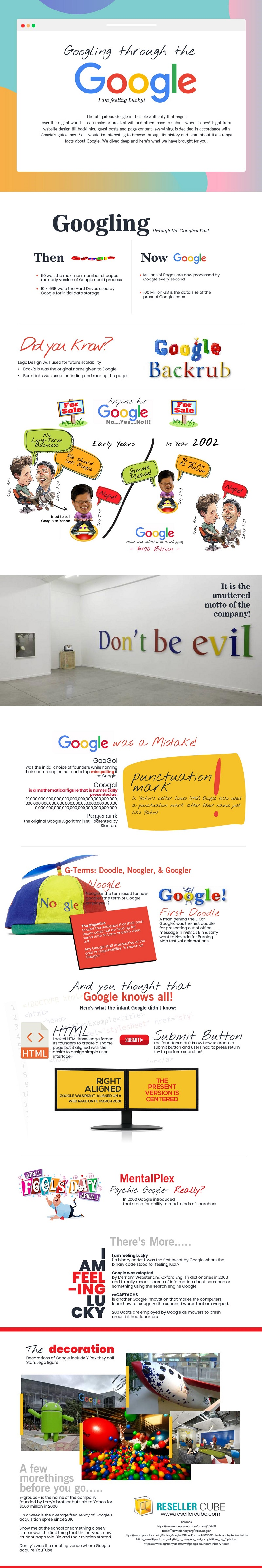 google-inforgraphic%20%28002%29.jpg