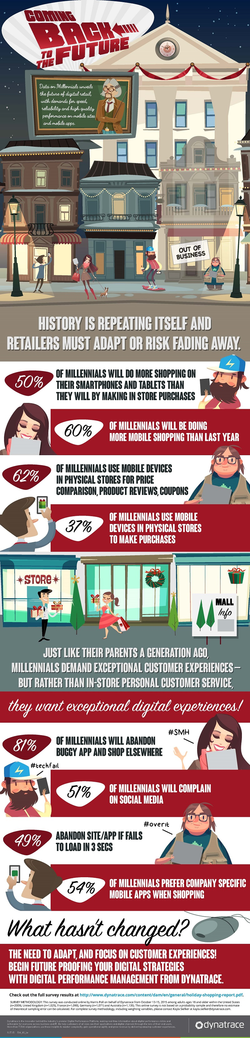 holiday-shopping-report-infographic.jpg