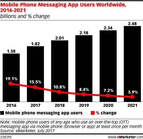 messaging%20em.jpg