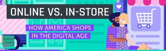 US online vs online shopping habits [INFOGRAPHIC]