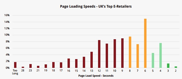 page-load-speed.jpg