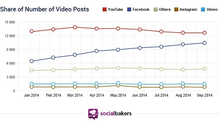 John lewis ad facebook video views catching youtube digital sb20shares1g ccuart Choice Image