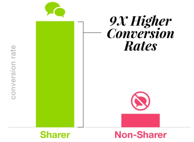 sharer%20buyer.jpg