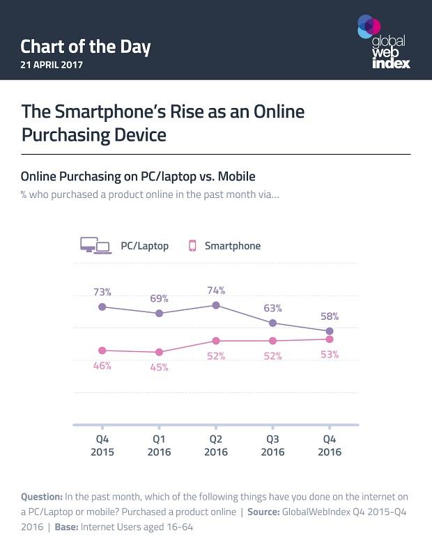 smartphone%20rise.jpg
