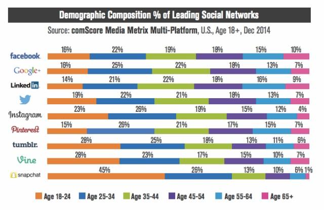 social%20ages%20us.jpg