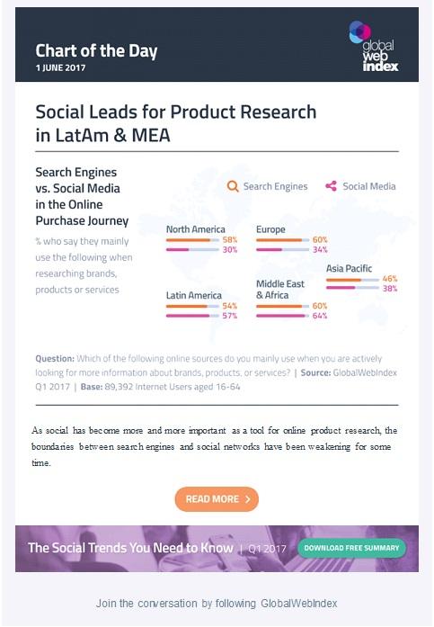 social-leads.jpg