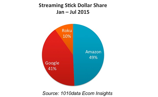 streamstick1.jpg