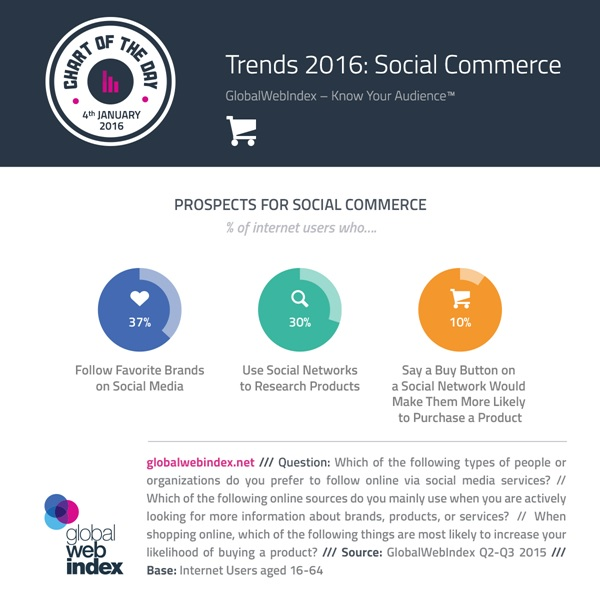 trends%2016.jpg