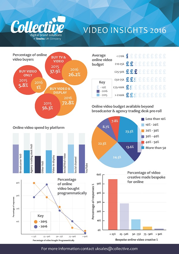 video-insights-1pager2016_Page_1.jpg