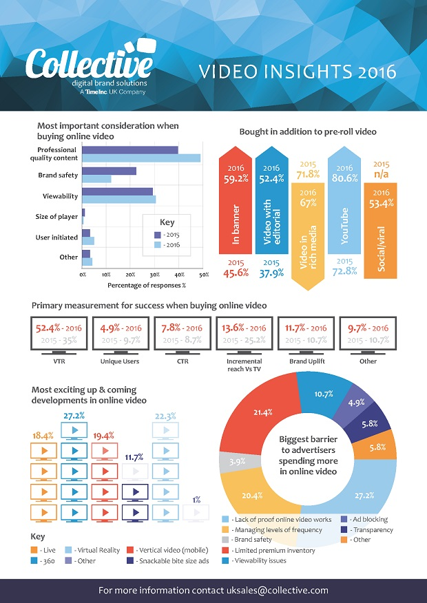 video-insights-1pager2016_Page_2.jpg