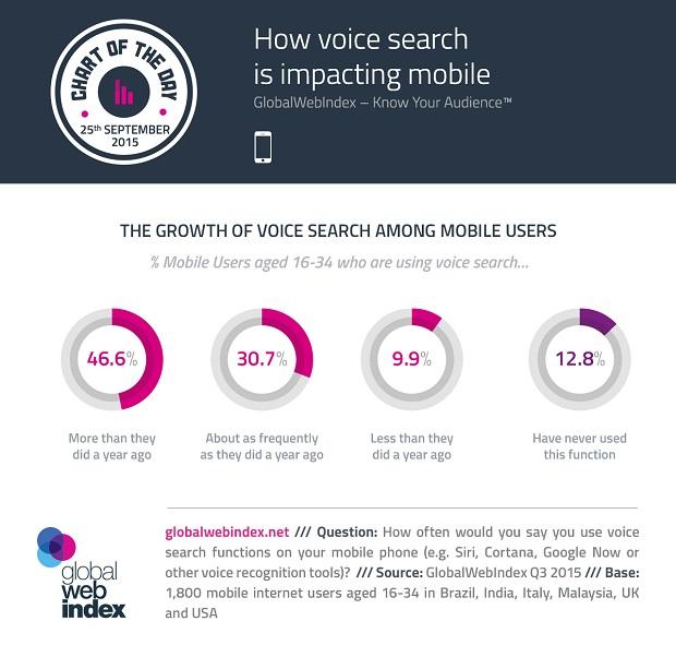 voice%20users.jpg