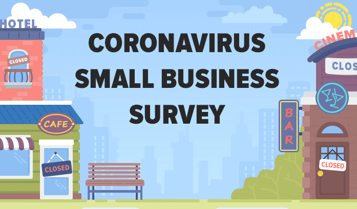 Vast majority of business owners hurting due to Coronavirus outbreak
