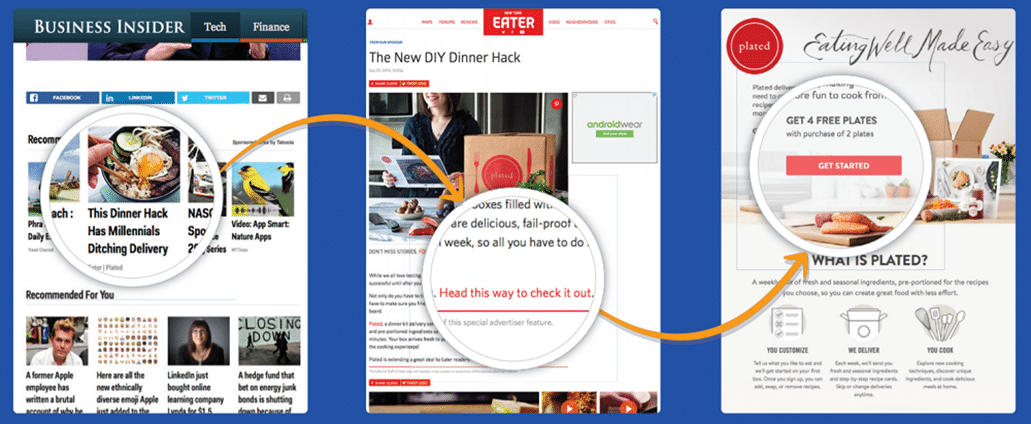 Native ad case study: Plated optimises its content marketing to reduce customer acquisition costs