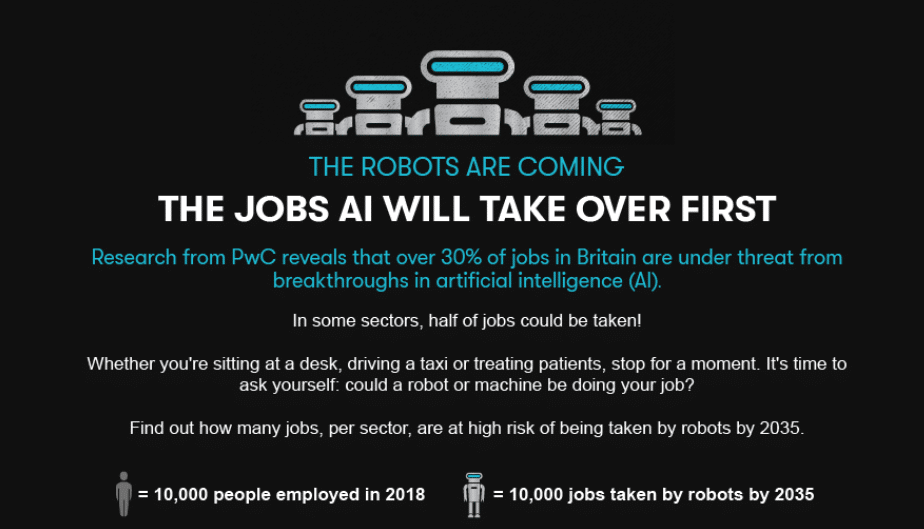 The jobs AI will take over first [INFOGRAPHIC]