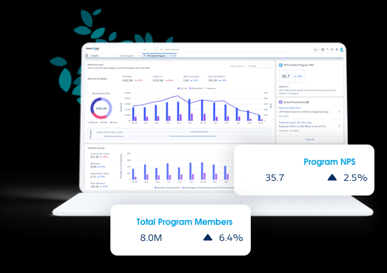 Salesforce launches loyalty management tools