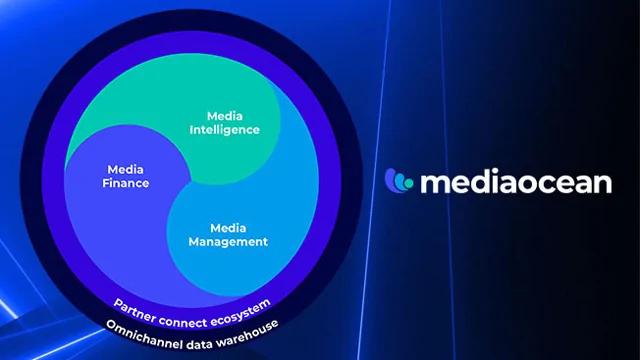 Mediaocean launches omnichannel advertising platform