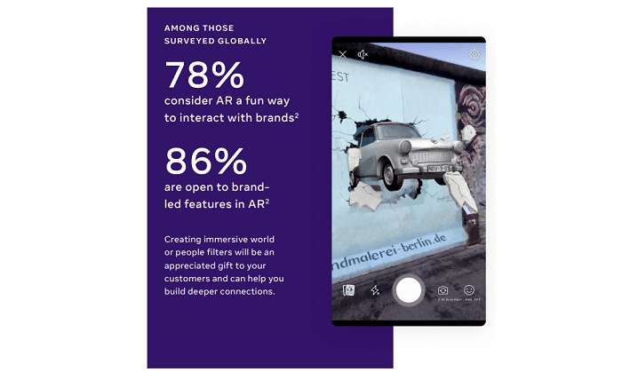 AR and VR: New Facebook report outlines future opportunities for next gen tech