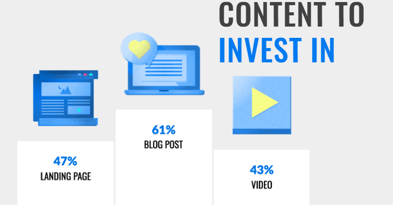 Digital agency trends: 71% increased demand for content marketing during Covid-19